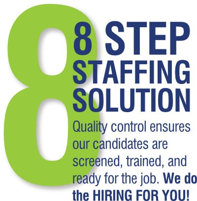 STAFFusion's 8 Step Staffing Solution