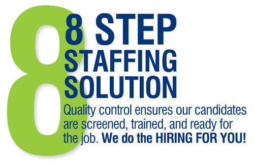 STAFFusion 8 Step Staffing Solution